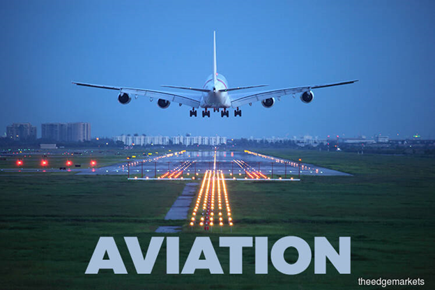 UK Aviation